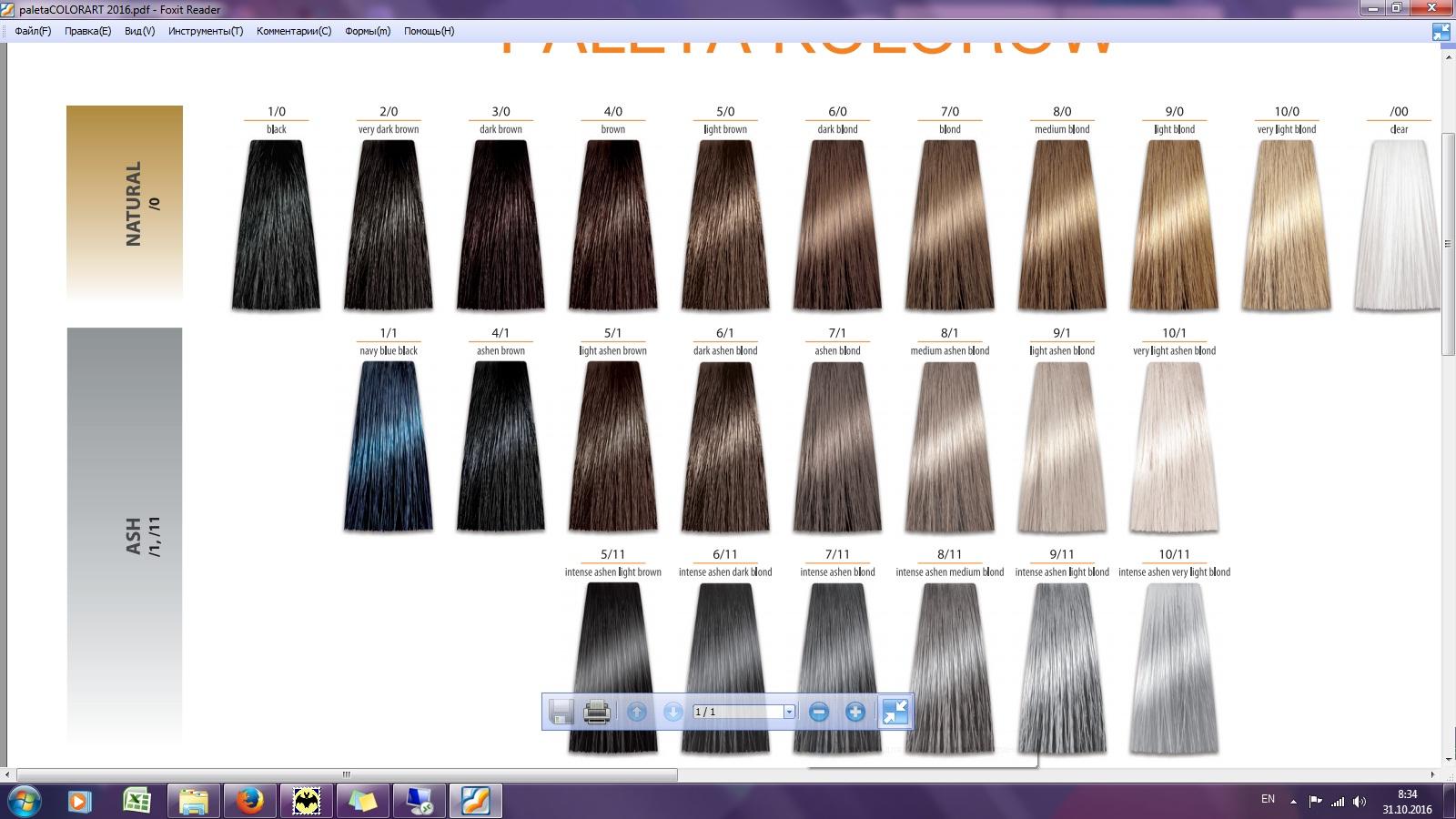 Простые прически для длинных волос на каждый день своими руками фото пошагово